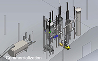 A drawing of the autothermal pyrolysis unit taken from the video.